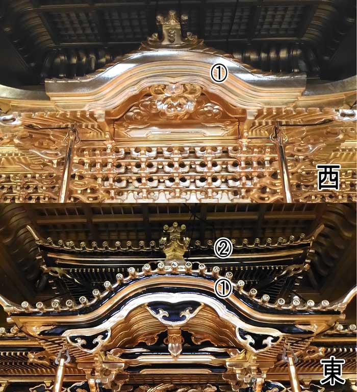 浄土真宗仏壇の違い