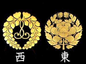 東西本願寺の宗派紋
