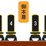 お位牌の並べ方には優先順位がある? 仏壇で配置の順番について