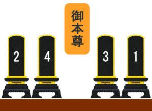 お位牌が多い仏壇